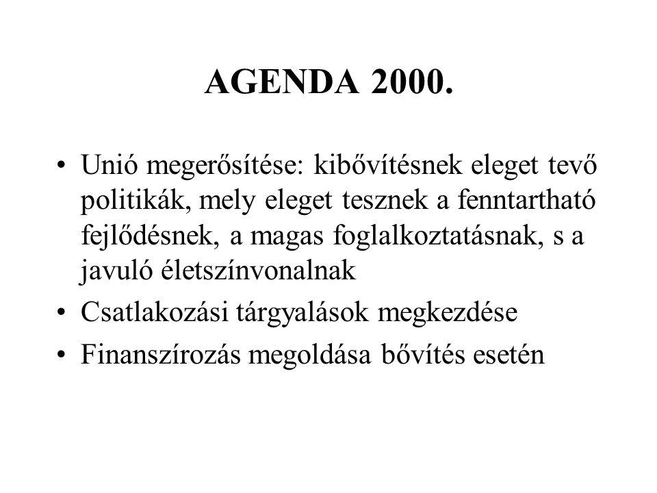AGENDA 2000.