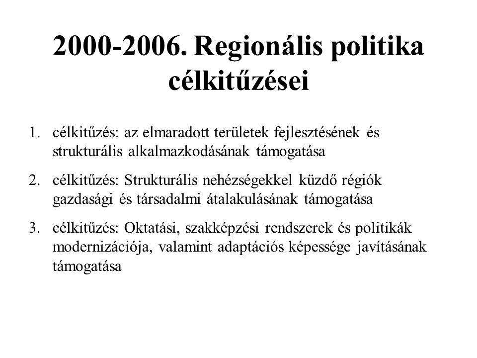 2000-2006.