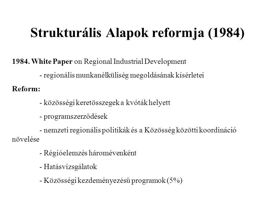 Strukturális Alapok reformja (1984) 1984.