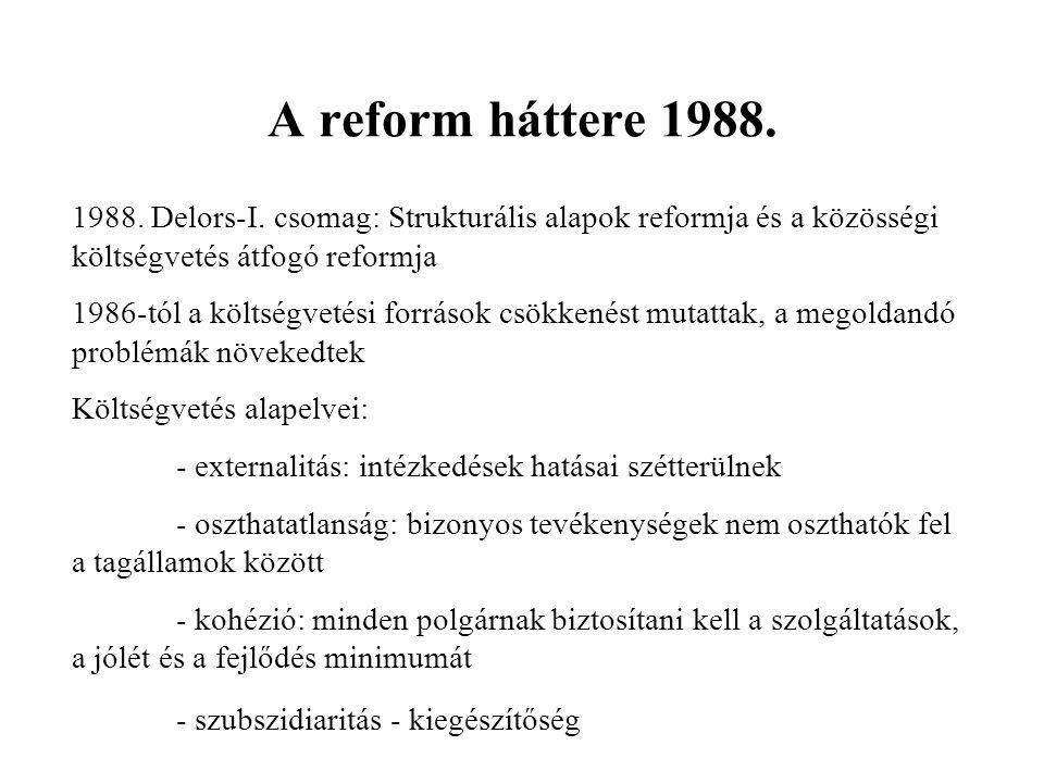 A reform háttere 1988. 1988. Delors-I.