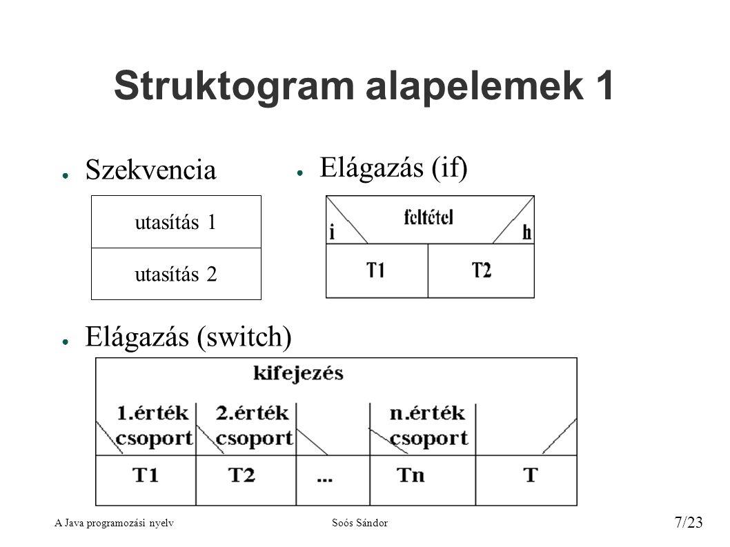 A Java programozási nyelvSoós Sándor 7/23 Struktogram alapelemek 1 ● Szekvencia utasítás 1 utasítás 2 ● Elágazás (if) ● Elágazás (switch)