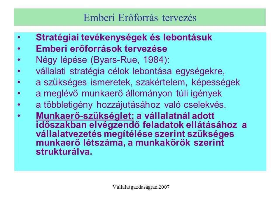 Emberi Erőforrás tervezés Stratégiai tevékenységek és lebontásuk Emberi erőforrások tervezése Négy lépése (Byars-Rue, 1984): vállalati stratégia célok