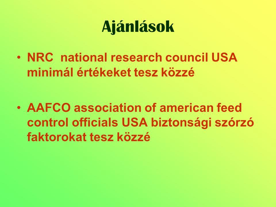 Ajánlások NRC national research council USA minimál értékeket tesz közzé AAFCO association of american feed control officials USA biztonsági szórzó fa