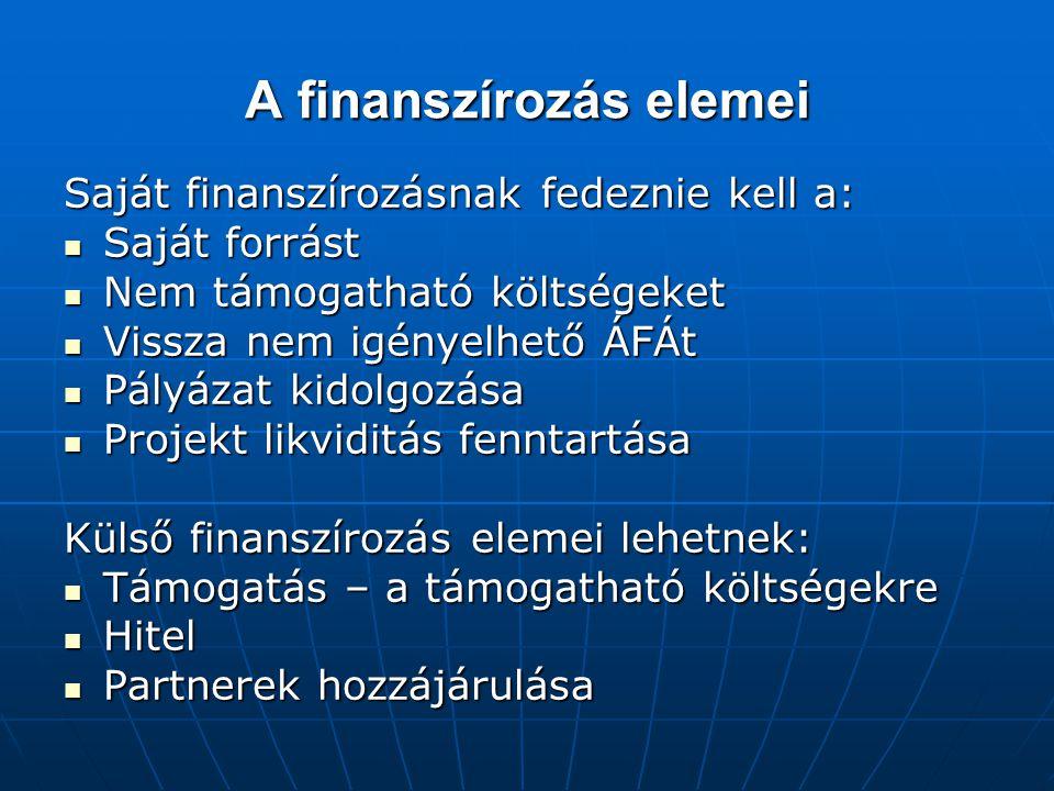 A finanszírozás elemei Saját finanszírozásnak fedeznie kell a: Saját forrást Saját forrást Nem támogatható költségeket Nem támogatható költségeket Vis