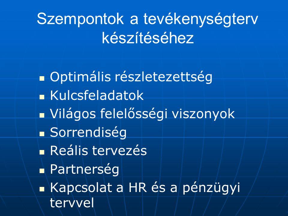 Optimális részletezettség Kulcsfeladatok Világos felelősségi viszonyok Sorrendiség Reális tervezés Partnerség Kapcsolat a HR és a pénzügyi tervvel Sze