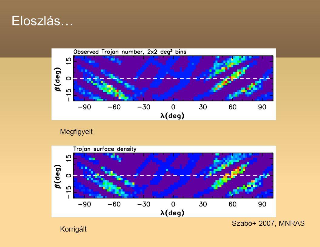 Eloszlás… Megfigyelt Korrigált Szabó+ 2007, MNRAS
