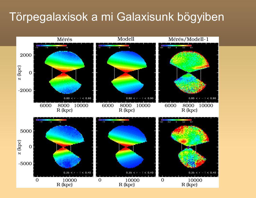 Törpegalaxisok a mi Galaxisunk bögyiben