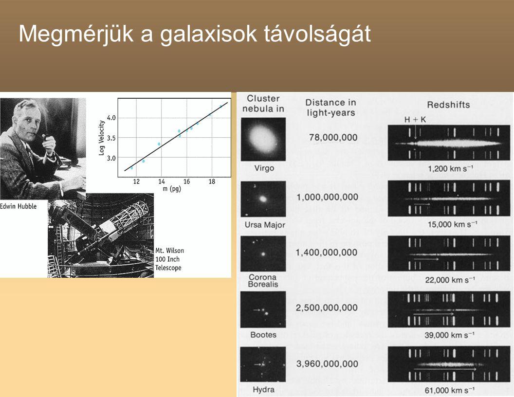 Megmérjük a galaxisok távolságát