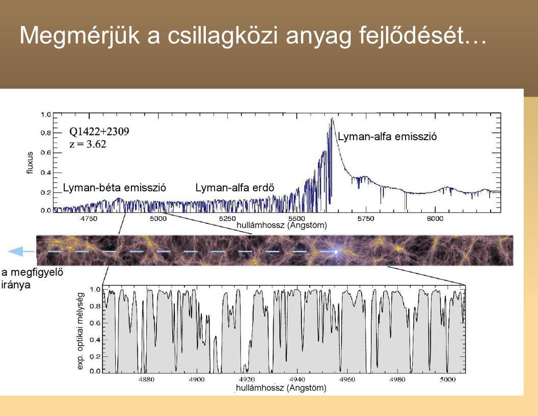 Megmérjük a csillagközi anyag fejlődését…
