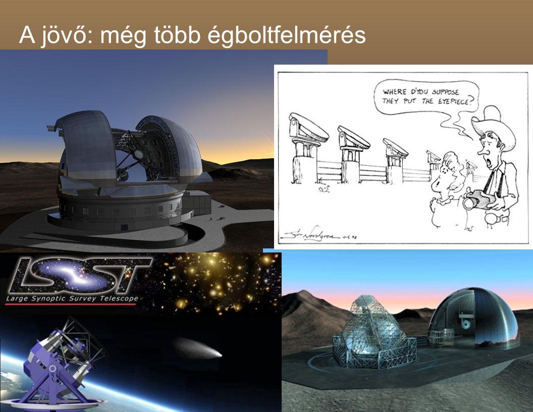 A jövő: még több égboltfelmérés
