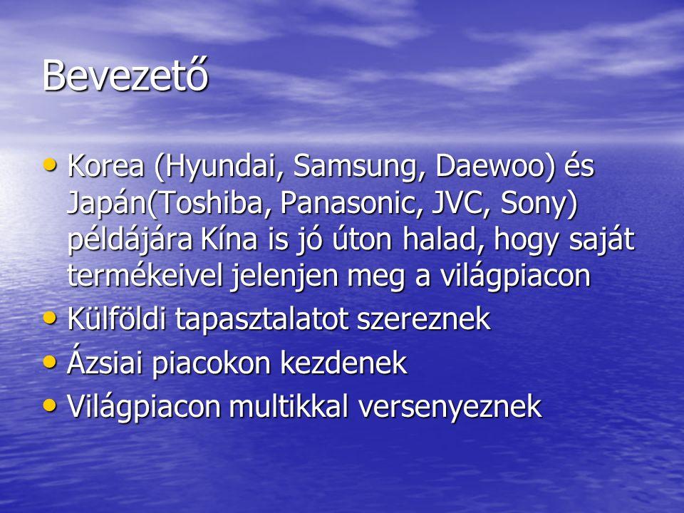 Bevezető Korea (Hyundai, Samsung, Daewoo) és Japán(Toshiba, Panasonic, JVC, Sony) példájára Kína is jó úton halad, hogy saját termékeivel jelenjen meg a világpiacon Korea (Hyundai, Samsung, Daewoo) és Japán(Toshiba, Panasonic, JVC, Sony) példájára Kína is jó úton halad, hogy saját termékeivel jelenjen meg a világpiacon Külföldi tapasztalatot szereznek Külföldi tapasztalatot szereznek Ázsiai piacokon kezdenek Ázsiai piacokon kezdenek Világpiacon multikkal versenyeznek Világpiacon multikkal versenyeznek