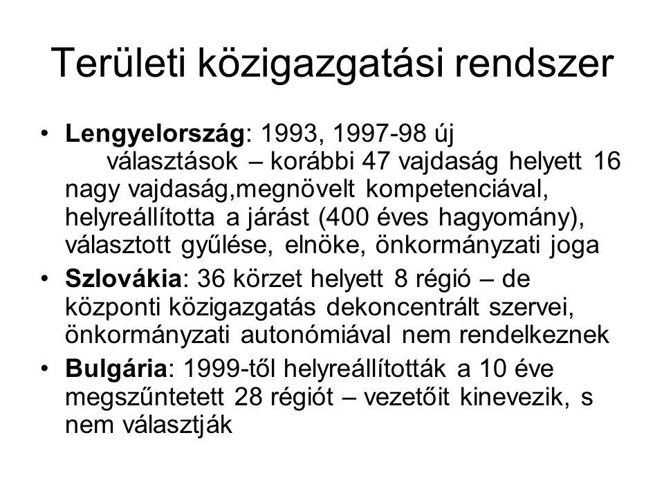 Területi közigazgatási rendszer Lengyelország: 1993, 1997-98 új választások – korábbi 47 vajdaság helyett 16 nagy vajdaság,megnövelt kompetenciával, helyreállította a járást (400 éves hagyomány), választott gyűlése, elnöke, önkormányzati joga Szlovákia: 36 körzet helyett 8 régió – de központi közigazgatás dekoncentrált szervei, önkormányzati autonómiával nem rendelkeznek Bulgária: 1999-től helyreállították a 10 éve megszűntetett 28 régiót – vezetőit kinevezik, s nem választják