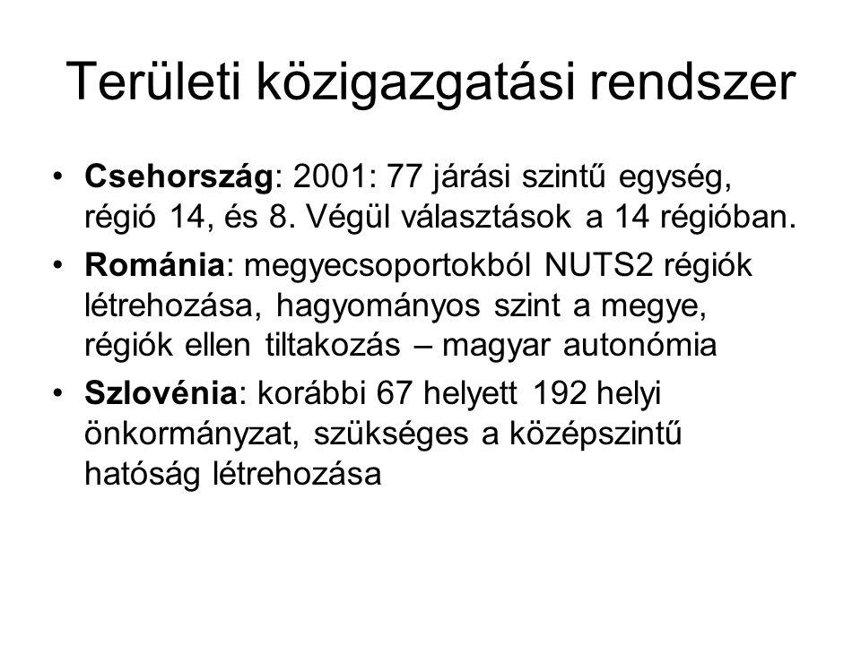 Területi közigazgatási rendszer Csehország: 2001: 77 járási szintű egység, régió 14, és 8.