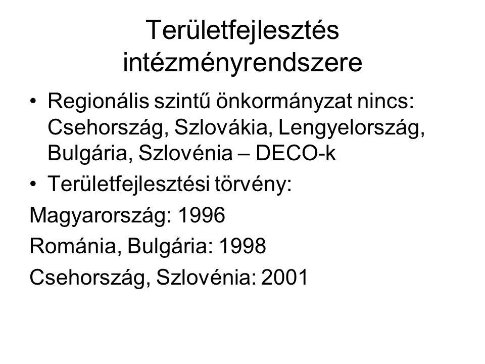 Területfejlesztés intézményrendszere Regionális szintű önkormányzat nincs: Csehország, Szlovákia, Lengyelország, Bulgária, Szlovénia – DECO-k Területfejlesztési törvény: Magyarország: 1996 Románia, Bulgária: 1998 Csehország, Szlovénia: 2001