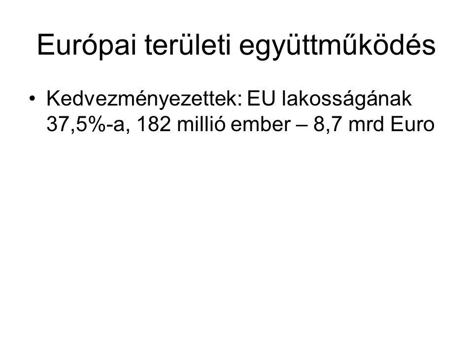 Európai területi együttműködés Kedvezményezettek: EU lakosságának 37,5%-a, 182 millió ember – 8,7 mrd Euro