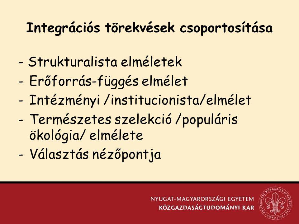 Integrációs törekvések csoportosítása - Strukturalista elméletek -Erőforrás-függés elmélet -Intézményi /institucionista/elmélet -Természetes szelekció /populáris ökológia/ elmélete -Választás nézőpontja