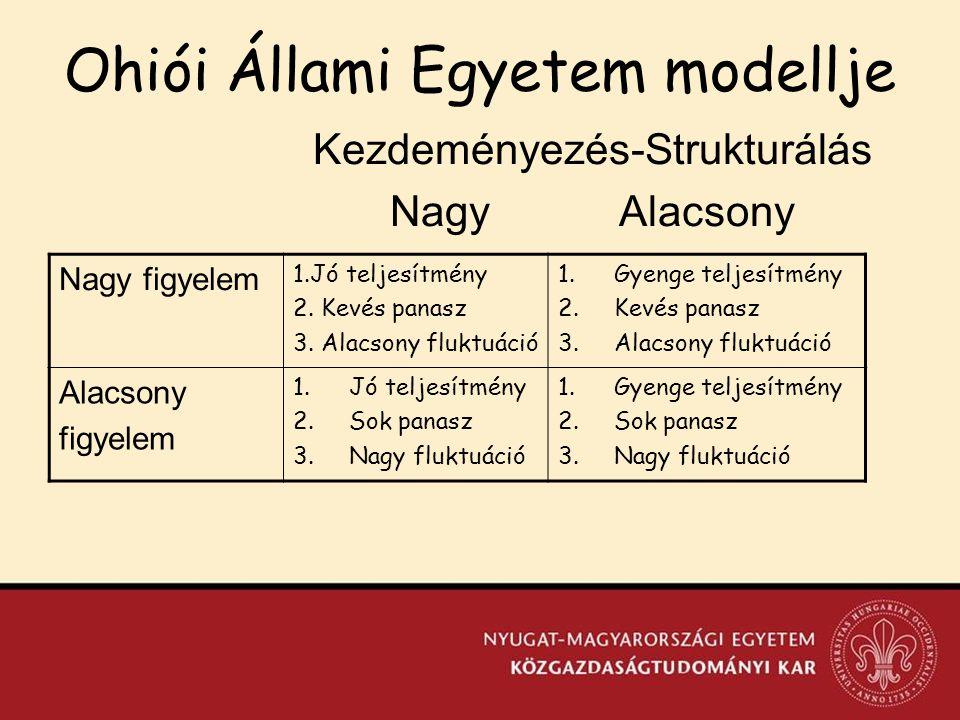 Ohiói Állami Egyetem modellje Kezdeményezés-Strukturálás Nagy Alacsony Nagy figyelem 1.Jó teljesítmény 2.