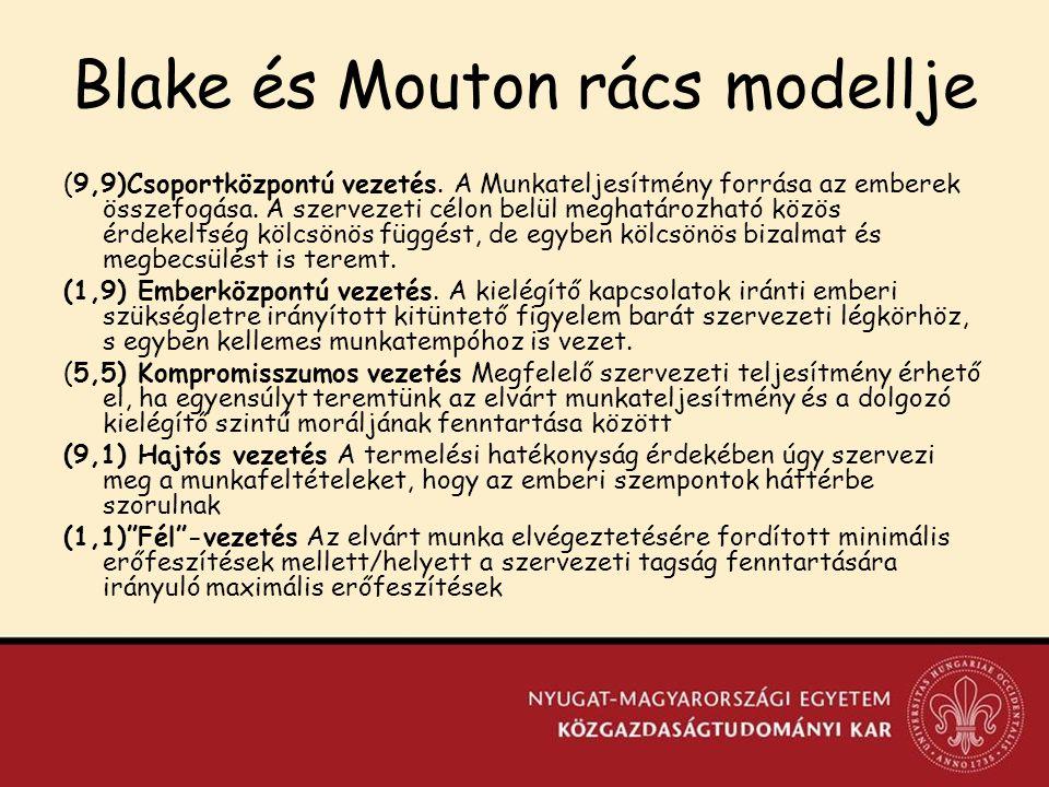 Blake és Mouton rács modellje (9,9)Csoportközpontú vezetés.