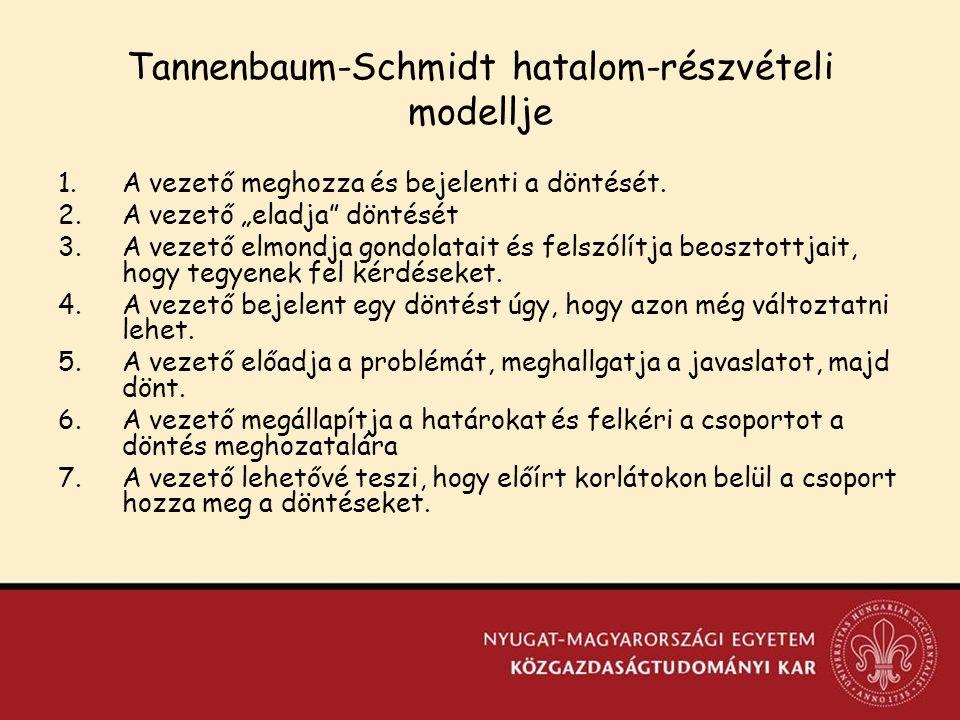 Tannenbaum-Schmidt hatalom-részvételi modellje 1.A vezető meghozza és bejelenti a döntését.