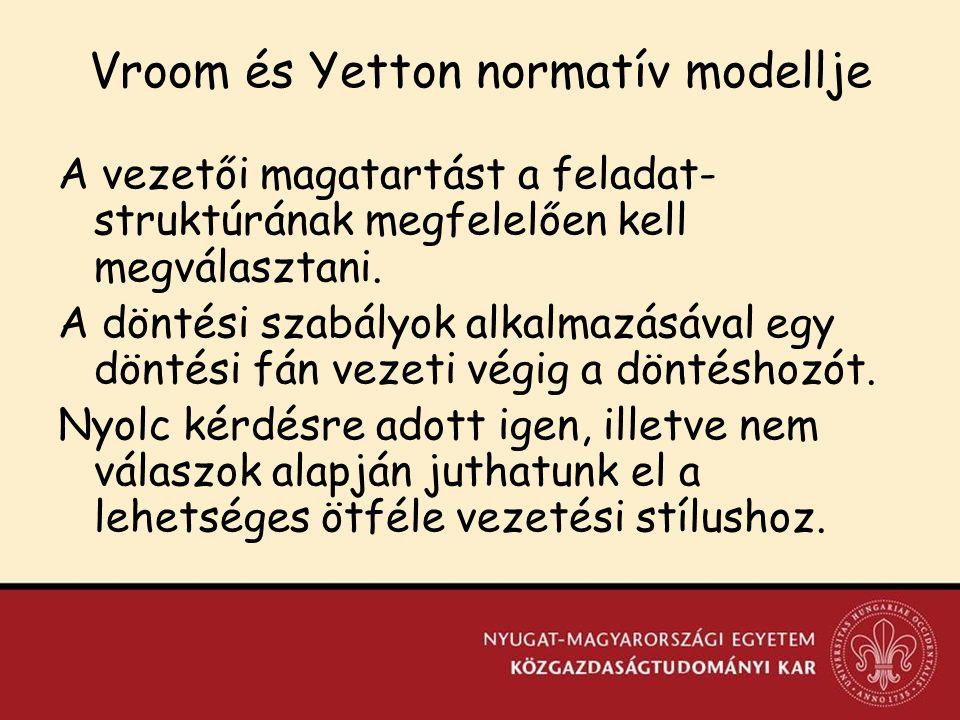 Vroom és Yetton normatív modellje A vezetői magatartást a feladat- struktúrának megfelelően kell megválasztani.