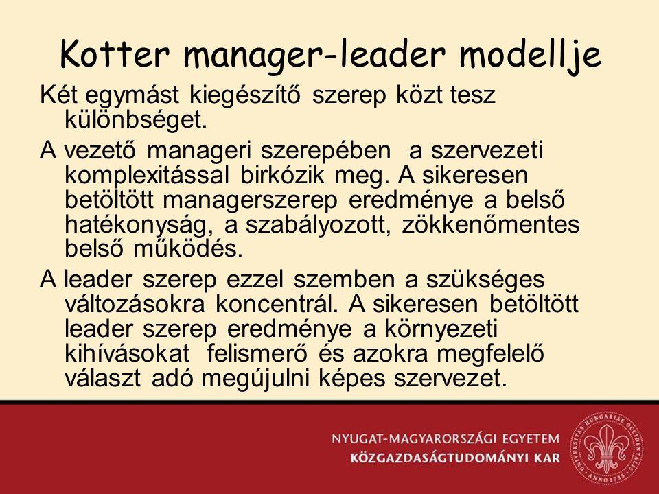 Kotter manager-leader modellje Két egymást kiegészítő szerep közt tesz különbséget.