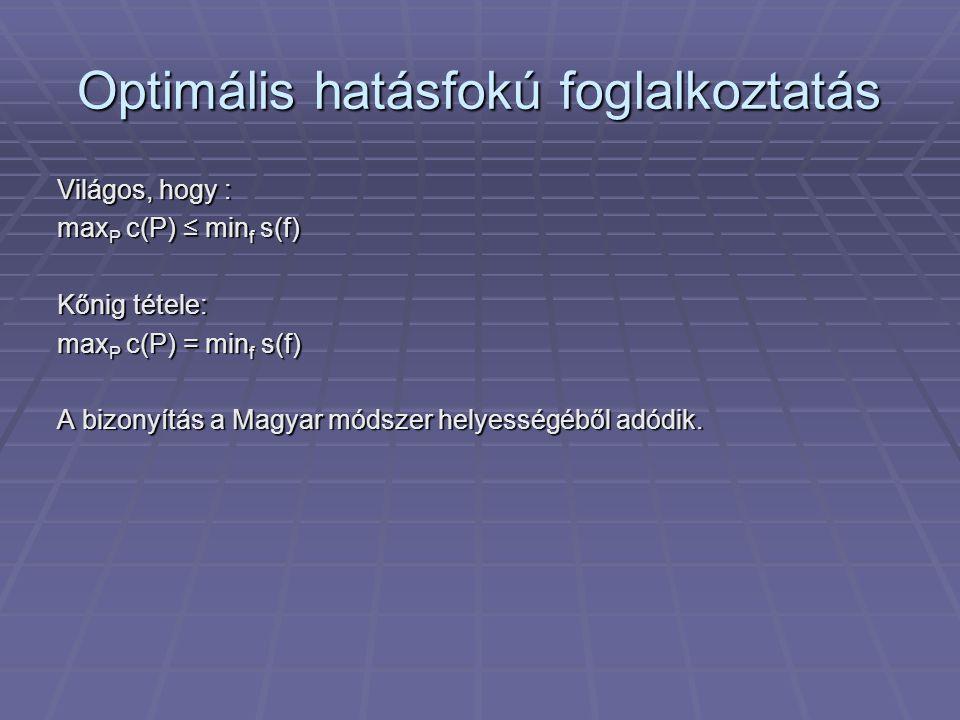 Optimális hatásfokú foglalkoztatás Világos, hogy : max P c(P) ≤ min f s(f) Kőnig tétele: max P c(P) = min f s(f) A bizonyítás a Magyar módszer helyess