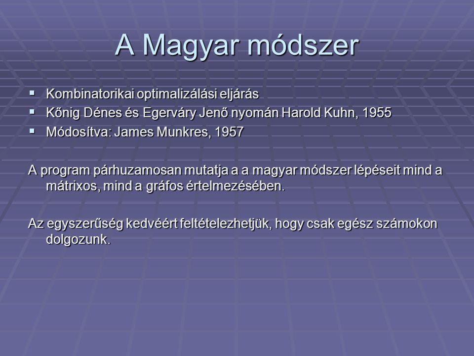A Magyar módszer  Kombinatorikai optimalizálási eljárás  Kőnig Dénes és Egerváry Jenő nyomán Harold Kuhn, 1955  Módosítva: James Munkres, 1957 A pr