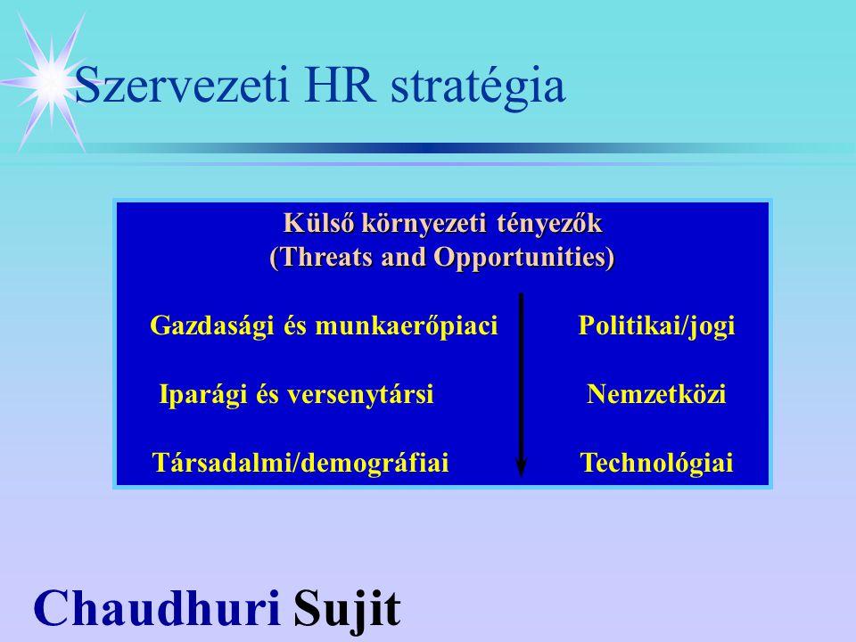 Chaudhuri Sujit Szervezeti HR stratégia Külső környezeti tényezők (Threats and Opportunities) Gazdasági és munkaerőpiaciPolitikai/jogi Iparági és versenytársiNemzetközi Társadalmi/demográfiaiTechnológiai