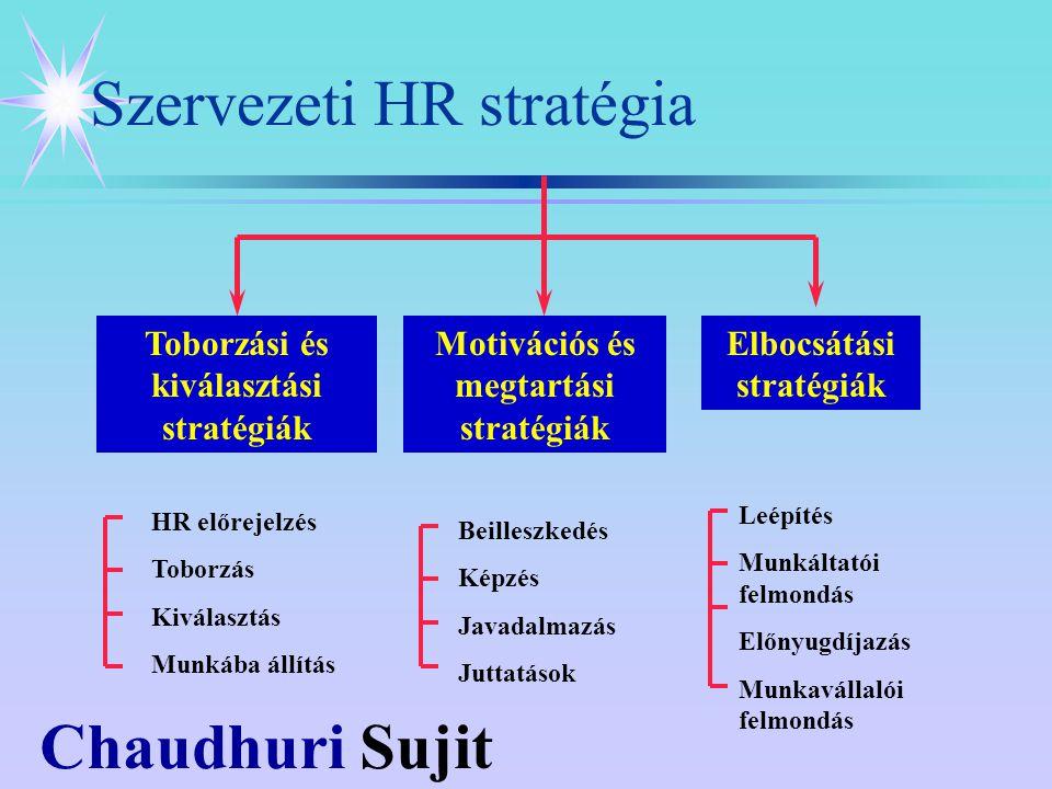 Chaudhuri Sujit Motivációs és megtartási stratégiák Toborzási és kiválasztási stratégiák Elbocsátási stratégiák HR előrejelzés Toborzás Kiválasztás Munkába állítás Beilleszkedés Képzés Javadalmazás Juttatások Leépítés Munkáltatói felmondás Előnyugdíjazás Munkavállalói felmondás Szervezeti HR stratégia