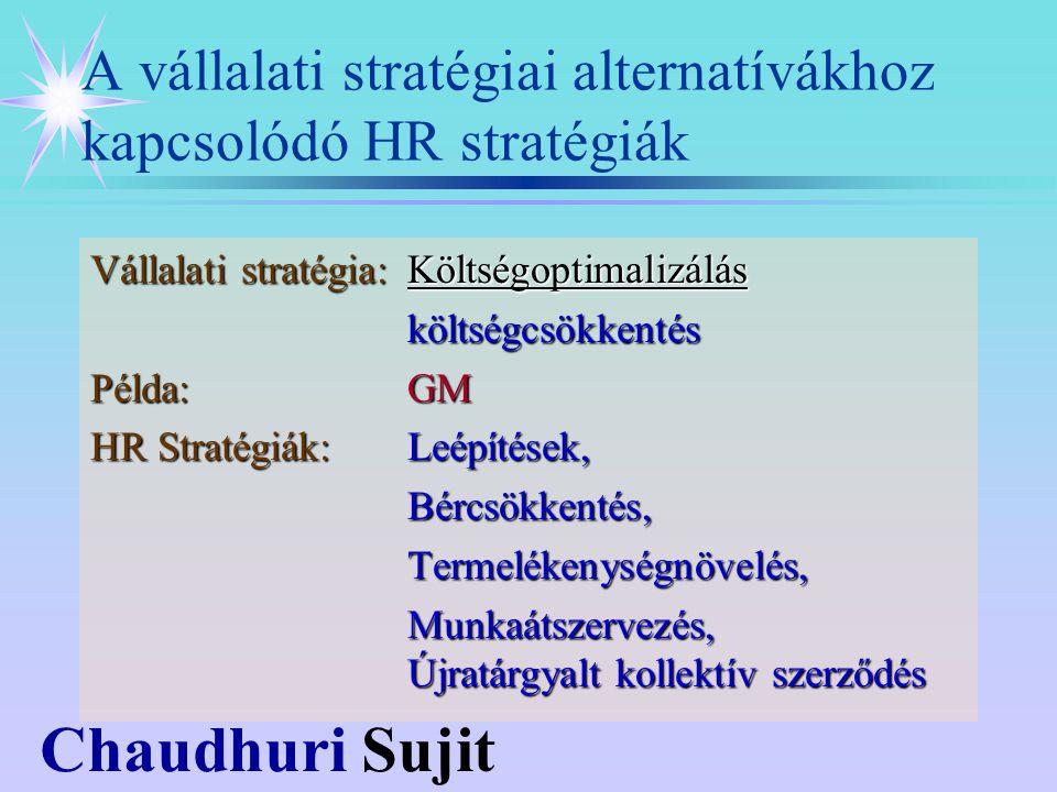 Chaudhuri Sujit A vállalati stratégiai alternatívákhoz kapcsolódó HR stratégiák Vállalati stratégia:Költségoptimalizálás költségcsökkentés Példa:GM HR Stratégiák:Leépítések, Bércsökkentés, Termelékenységnövelés, Munkaátszervezés, Újratárgyalt kollektív szerződés