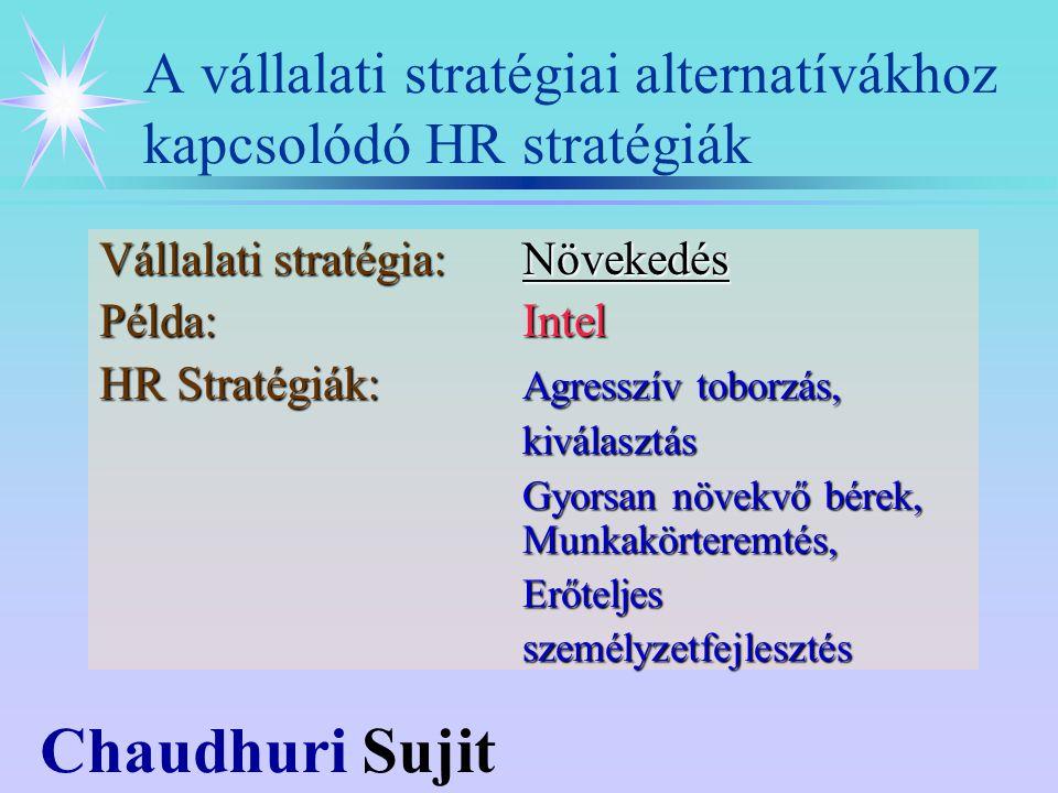 Chaudhuri Sujit Vállalati stratégia:Növekedés Példa:Intel HR Stratégiák: Agresszív toborzás, kiválasztás Gyorsan növekvő bérek, Munkakörteremtés, Erőteljesszemélyzetfejlesztés A vállalati stratégiai alternatívákhoz kapcsolódó HR stratégiák