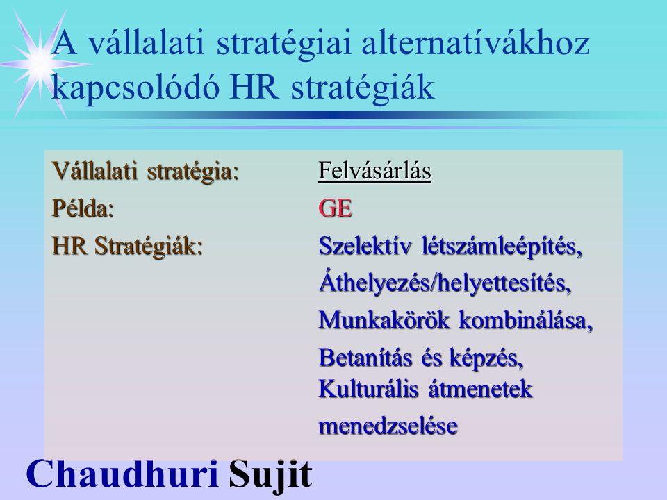 Chaudhuri Sujit Vállalati stratégia:Felvásárlás Példa:GE HR Stratégiák:Szelektív létszámleépítés, Áthelyezés/helyettesítés, Munkakörök kombinálása, Betanítás és képzés, Kulturális átmenetek menedzselése A vállalati stratégiai alternatívákhoz kapcsolódó HR stratégiák