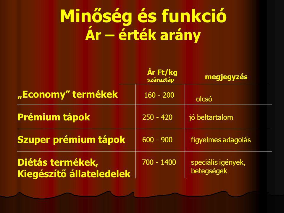 """Minőség és funkció Ár – érték arány """"Economy"""" termékek Prémium tápok Szuper prémium tápok Diétás termékek, Kiegészítő állateledelek Ár Ft/kg száraztáp"""