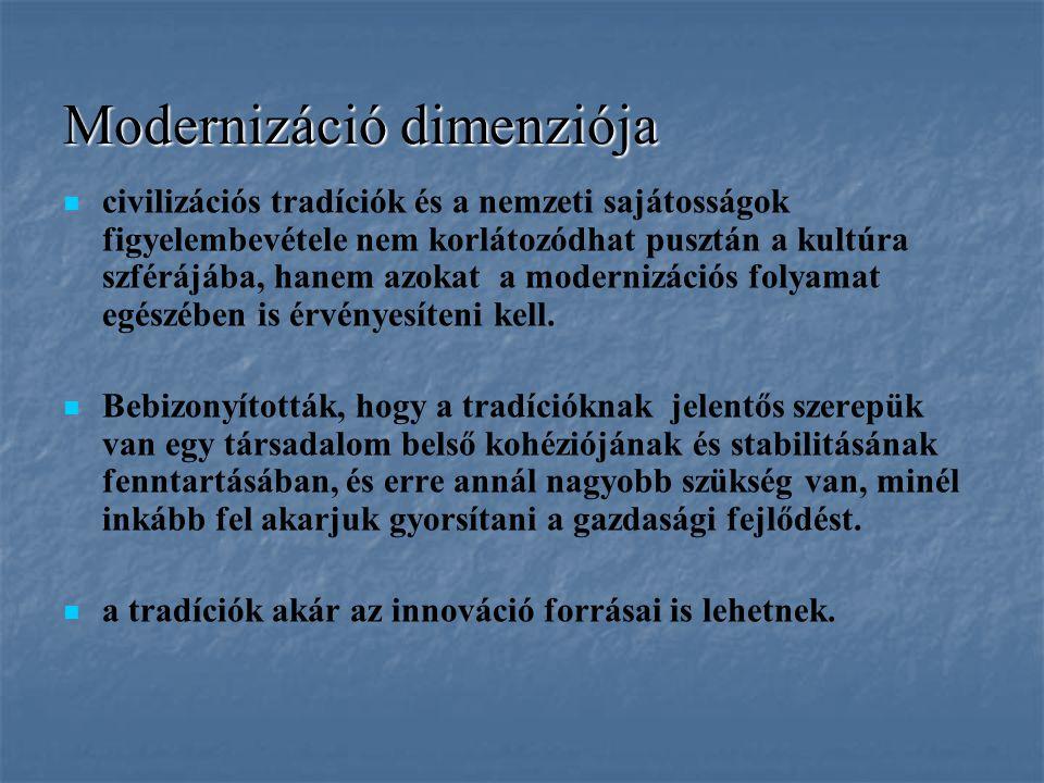 Modernizáció dimenziója civilizációs tradíciók és a nemzeti sajátosságok figyelembevétele nem korlátozódhat pusztán a kultúra szférájába, hanem azokat
