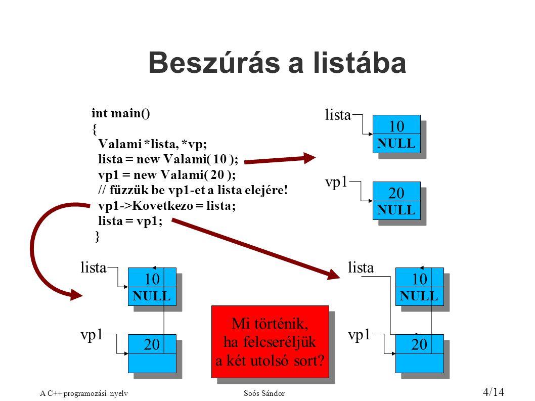 A C++ programozási nyelvSoós Sándor 4/14 Beszúrás a listába int main() { Valami *lista, *vp; lista = new Valami( 10 ); vp1 = new Valami( 20 ); // füzzük be vp1-et a lista elejére.