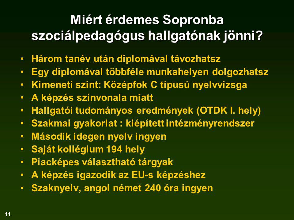 11. Miért érdemes Sopronba szociálpedagógus hallgatónak jönni? Három tanév után diplomával távozhatsz Egy diplomával többféle munkahelyen dolgozhatsz
