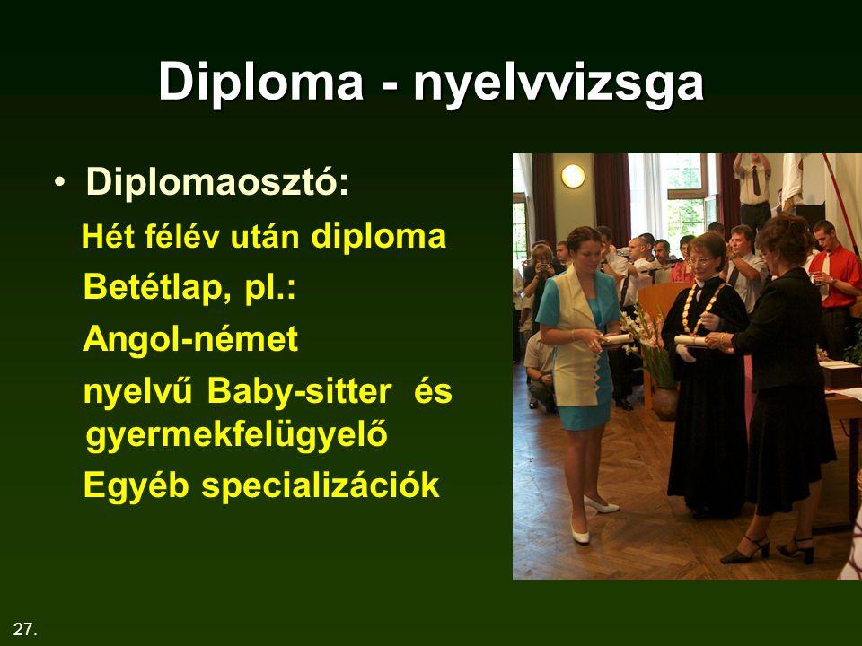 27. Diploma - nyelvvizsga Diplomaosztó: Hét félév után diploma Betétlap, pl.: Angol-német nyelvű Baby-sitter és gyermekfelügyelő Egyéb specializációk