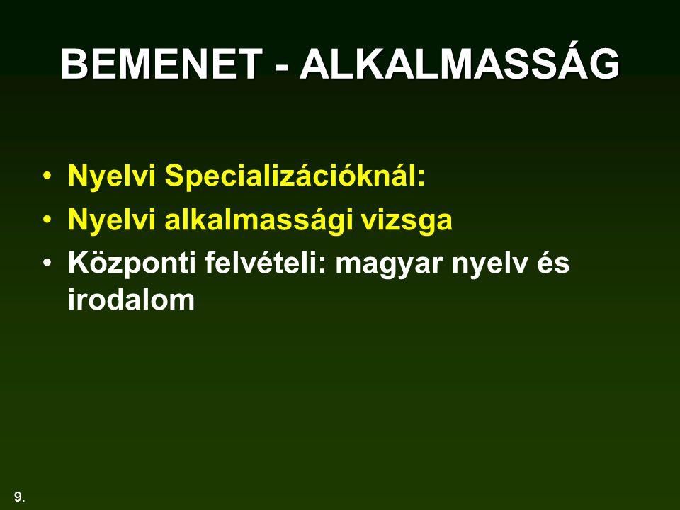 9. BEMENET - ALKALMASSÁG Nyelvi Specializációknál: Nyelvi alkalmassági vizsga Központi felvételi: magyar nyelv és irodalom