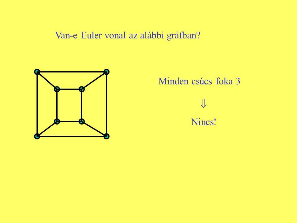 Van-e Euler vonal az alábbi gráfban? Minden csúcs foka 3  Nincs!