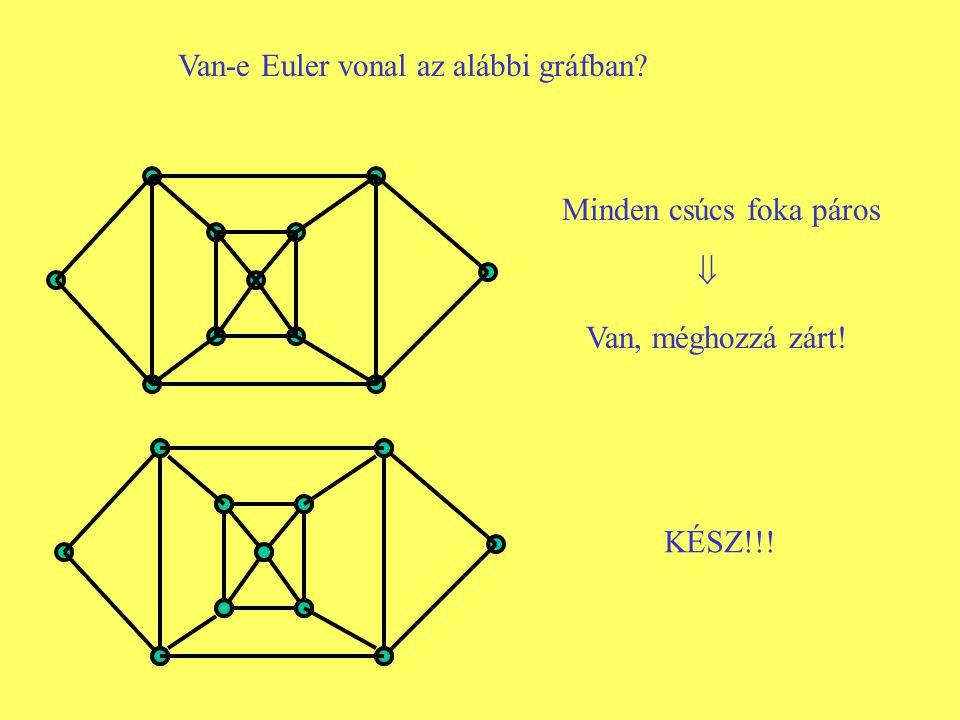 Van-e Euler vonal az alábbi gráfban? Minden csúcs foka páros  Van, méghozzá zárt! KÉSZ!!!