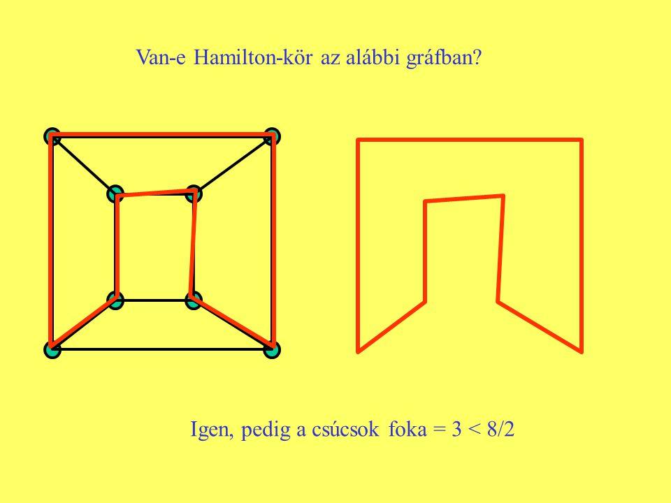 Van-e Hamilton-kör az alábbi gráfban? Igen, pedig a csúcsok foka = 3 < 8/2