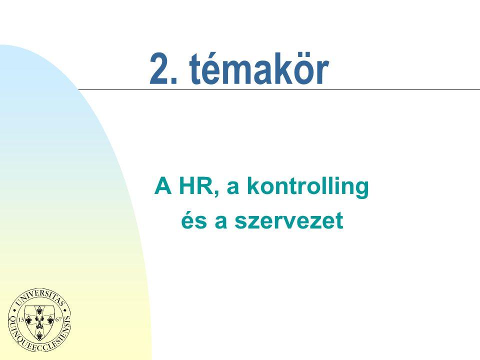 2. témakör A HR, a kontrolling és a szervezet