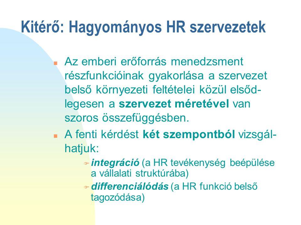 Kitérő: Hagyományos HR szervezetek n Az emberi erőforrás menedzsment részfunkcióinak gyakorlása a szervezet belső környezeti feltételei közül elsőd- l