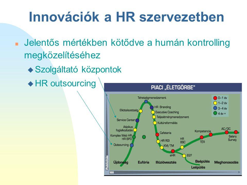 Innovációk a HR szervezetben n Jelentős mértékben kötődve a humán kontrolling megközelítéséhez u Szolgáltató központok u HR outsourcing
