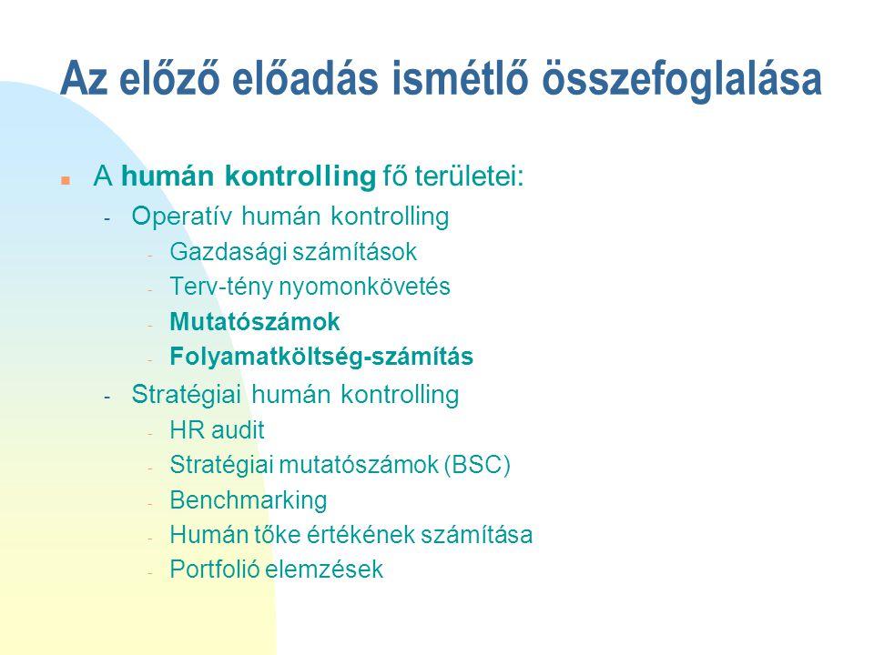 Az előző előadás ismétlő összefoglalása n A humán kontrolling fő területei: - Operatív humán kontrolling - Gazdasági számítások - Terv-tény nyomonköve