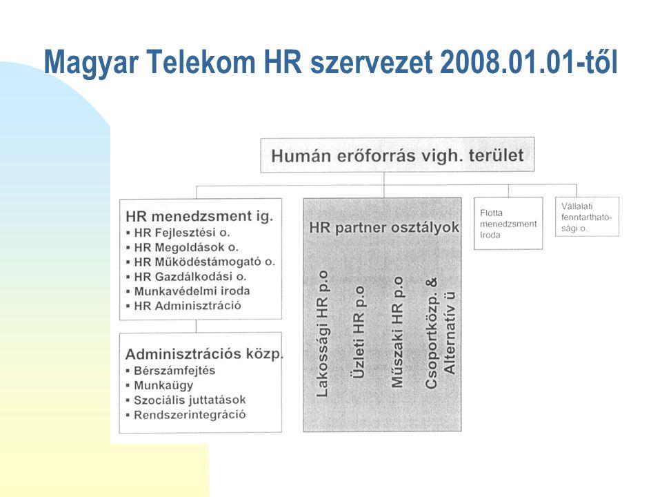 Magyar Telekom HR szervezet 2008.01.01-től
