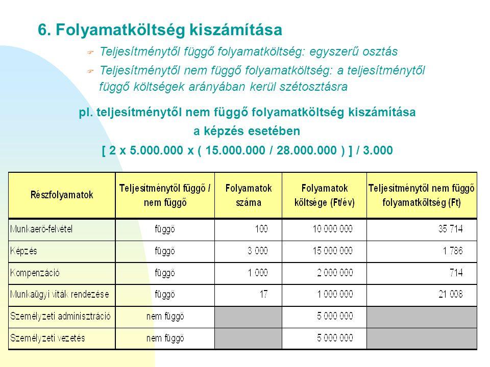 6. Folyamatköltség kiszámítása F Teljesítménytől függő folyamatköltség: egyszerű osztás F Teljesítménytől nem függő folyamatköltség: a teljesítménytől