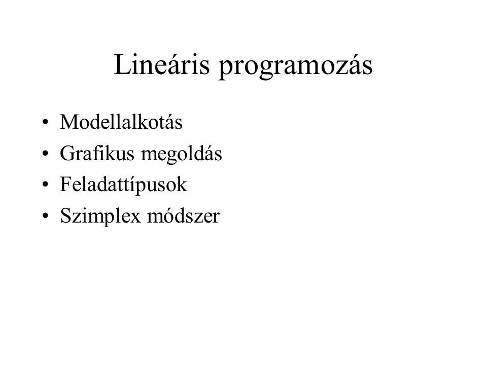3a.Oldjuk meg az alábbi LP-feladatot. x + 2y  4 -x + y  4 x – 3y  3.