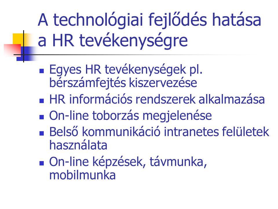 A technológiai fejlődés hatása a HR tevékenységre Egyes HR tevékenységek pl. bérszámfejtés kiszervezése HR információs rendszerek alkalmazása On-line