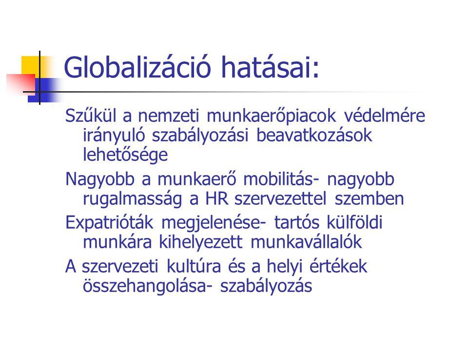 Globalizáció hatásai: Szűkül a nemzeti munkaerőpiacok védelmére irányuló szabályozási beavatkozások lehetősége Nagyobb a munkaerő mobilitás- nagyobb r